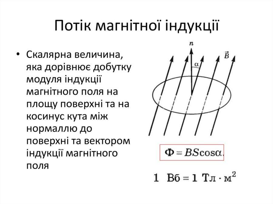 Потік магнітної індукції