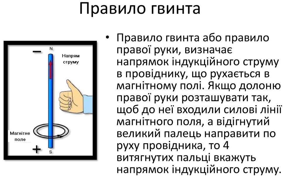 Правило гвинта - опис