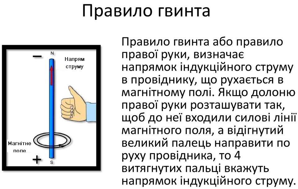 Правило гвинта