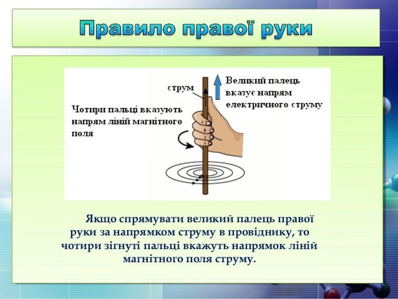 Правило правої руки