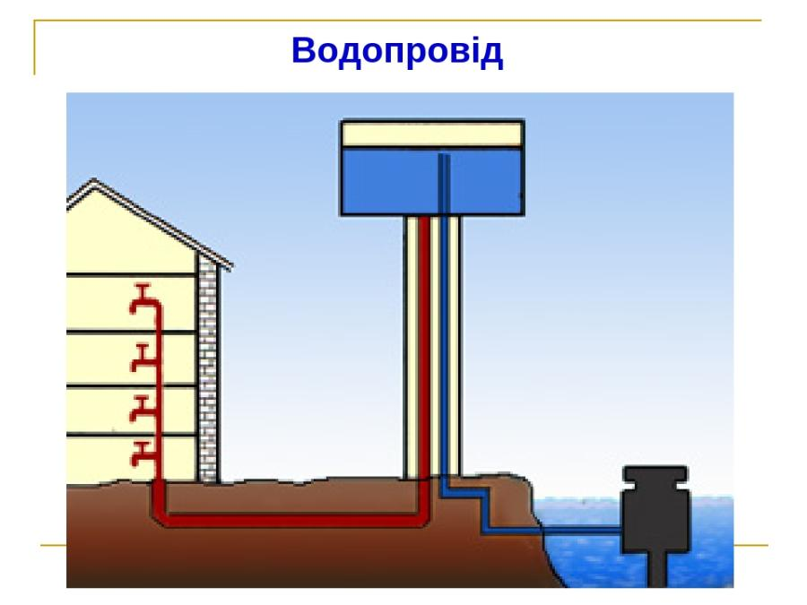 Принцип дії водонапірної вежі
