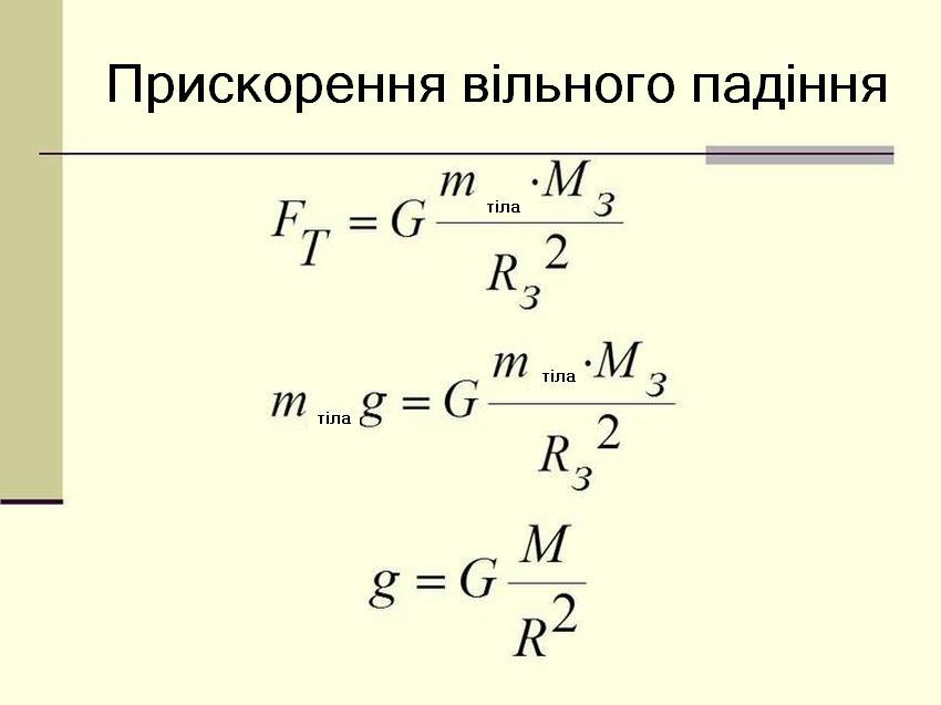 Прискорення вільного падіння - формула