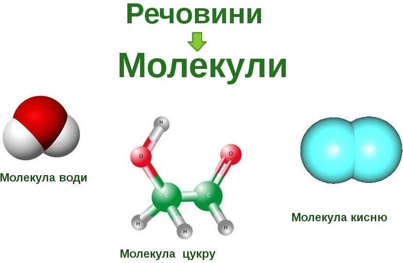 Речовини, молекули