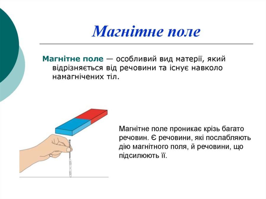Що таке магнітне поле