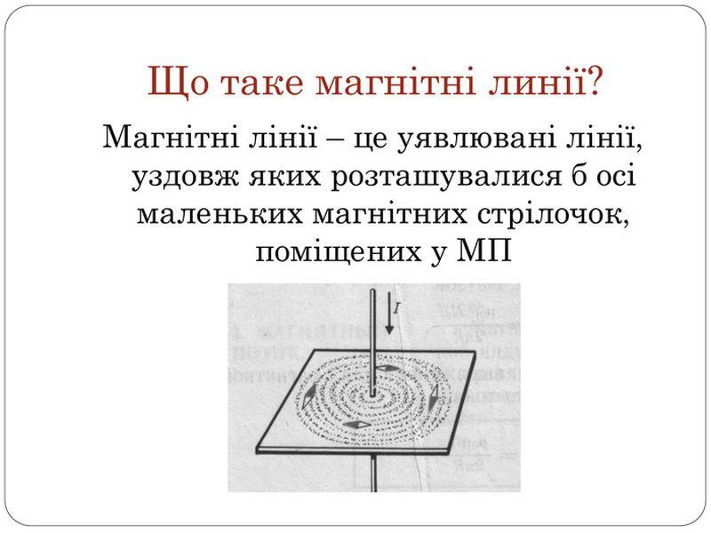 Що таке магнітні лінії