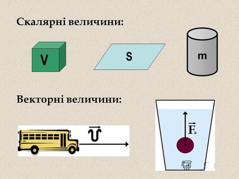 Скалярні і векторі величини - приклад