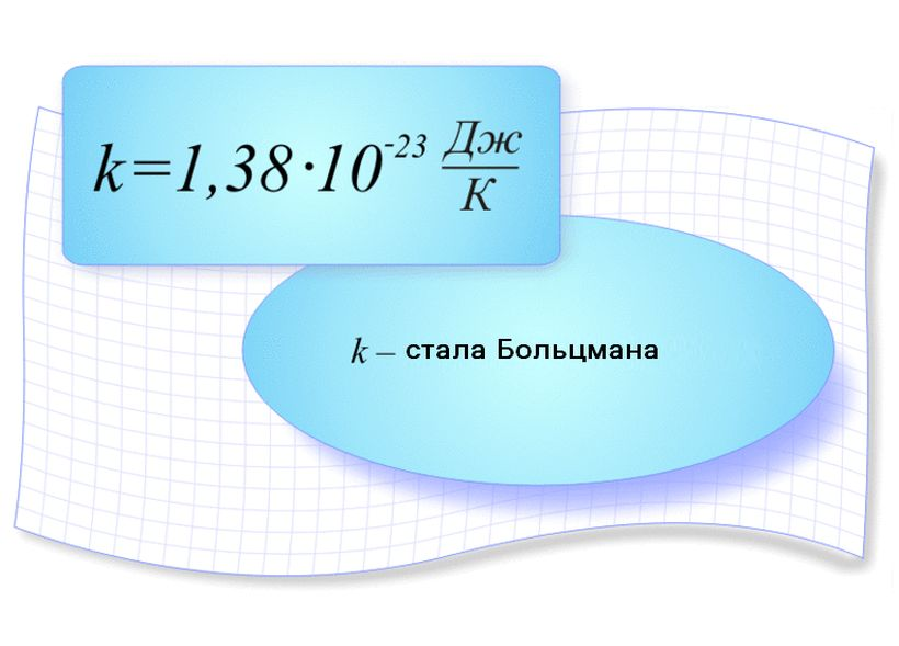 Стала Больцмана - формула