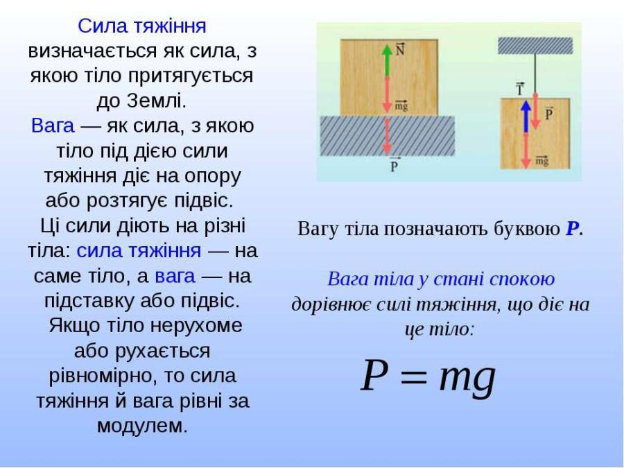 Сила тяжіння і вага