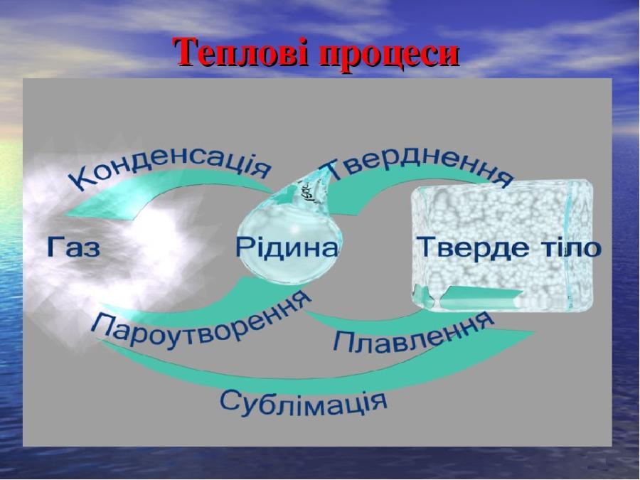 Теплові процеси
