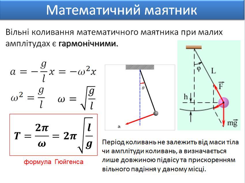 Вільні коливання математичного маятника