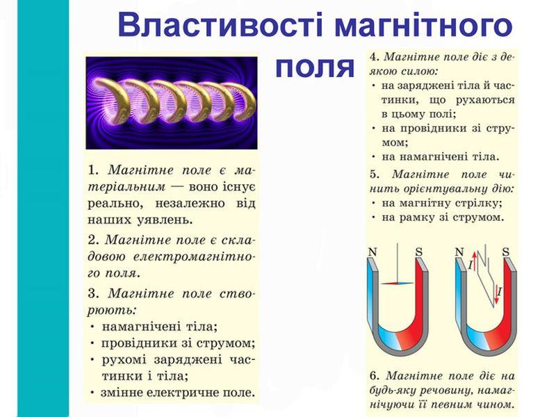Властивості магнітного поля