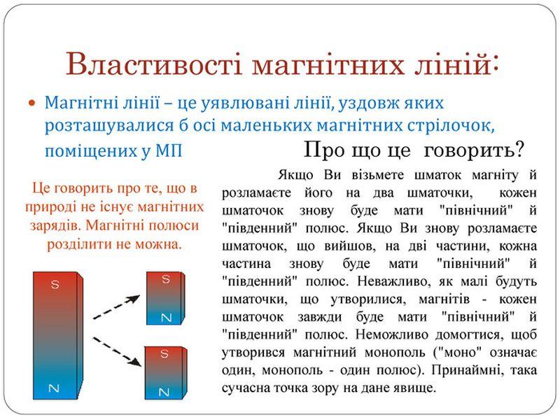 Властивості магнітних ліній