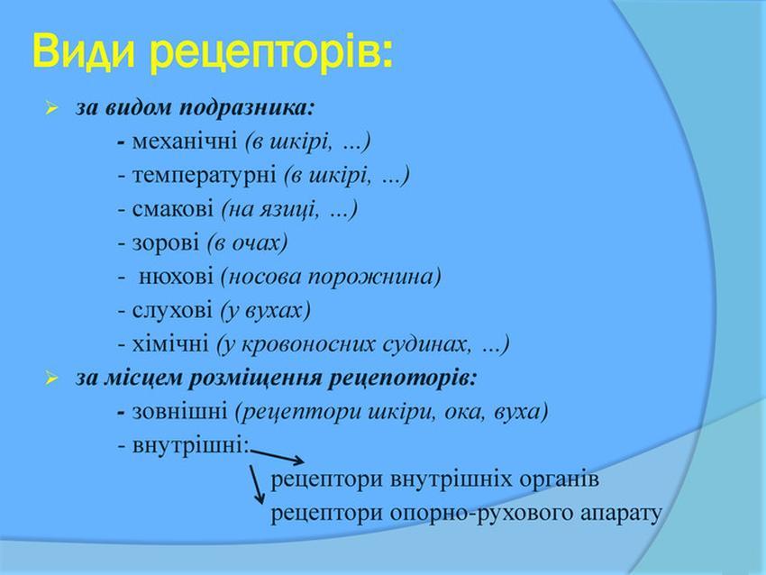 Види рецепторів