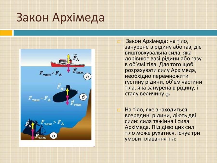 Закон Архімеда - визначення