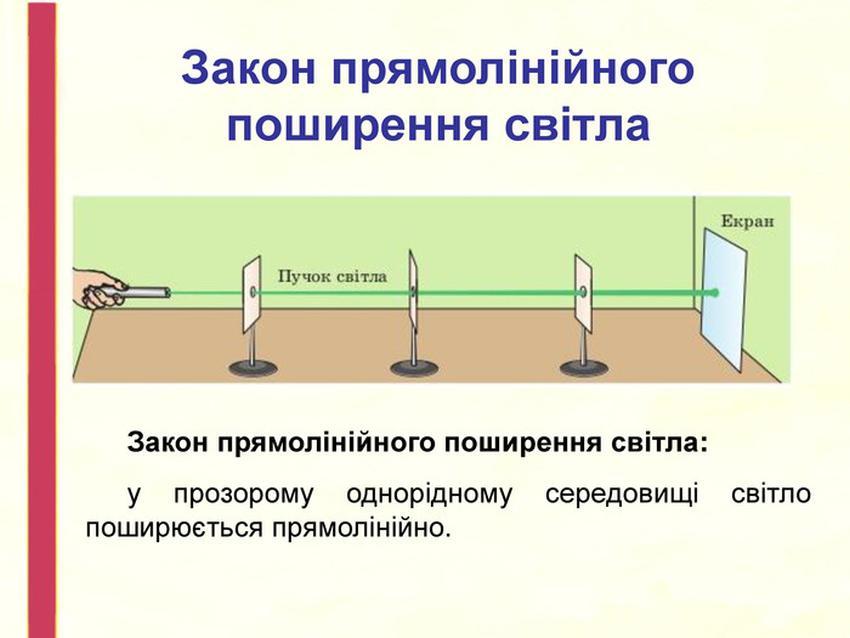 Закон прямолінійного поширення світла