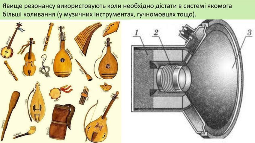 Застосування резонансу в музичних інструментах