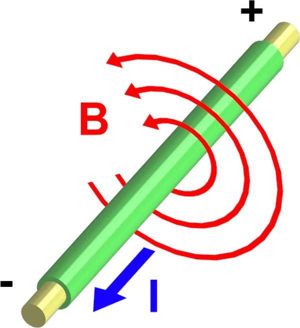 Провідник, навколо якого існує магнітне поле