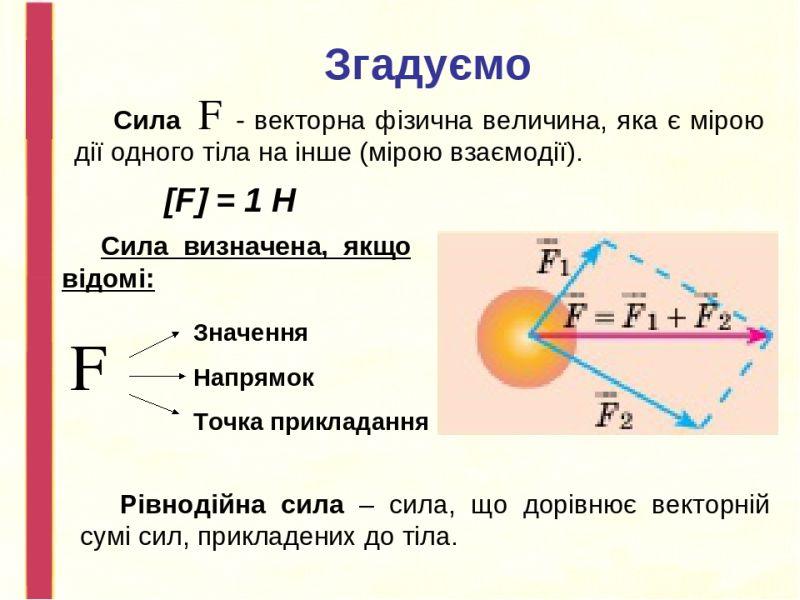 Другий закон Ньютона - опис1
