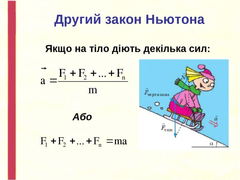 Другий закон Ньютона - визначення3