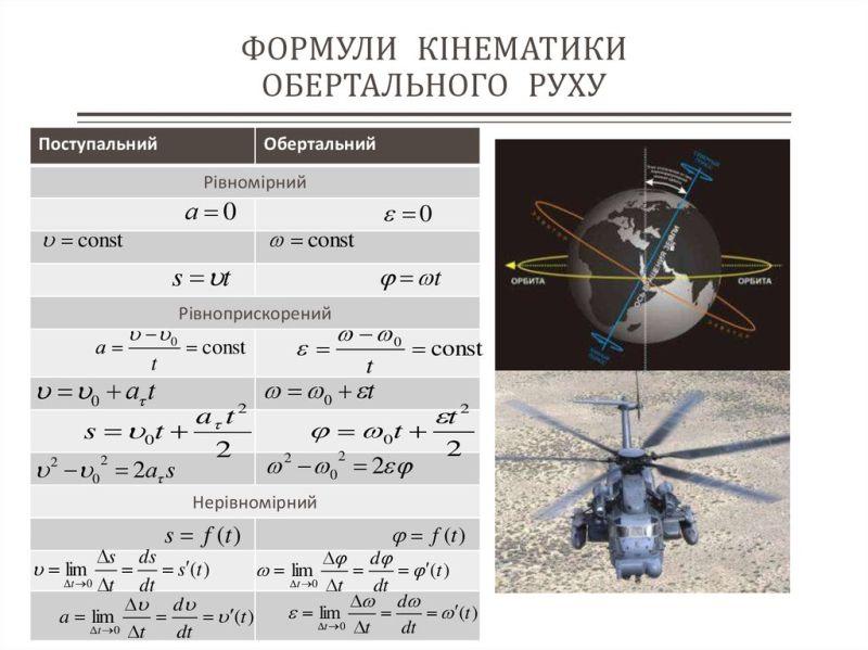 Формули кінематики обертального руху
