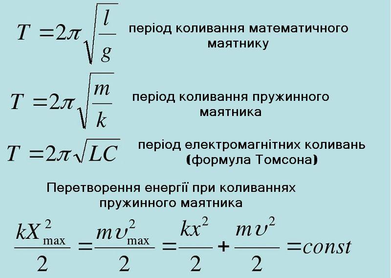 Формули періоду коливань