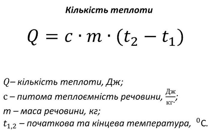 Кількість теплоти - формула