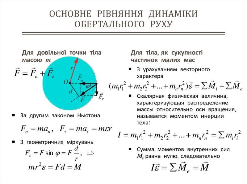 Основне рівняння динаміки обертального руху