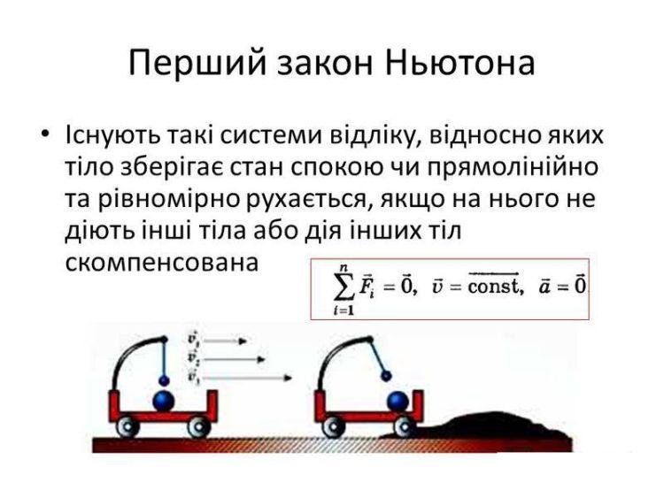 Перший закон Ньютона