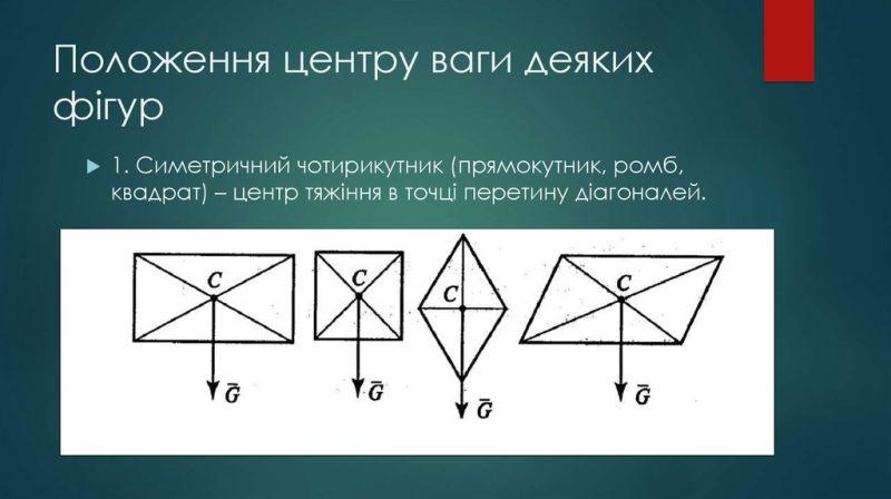 Положення центру ваги деяких тіл