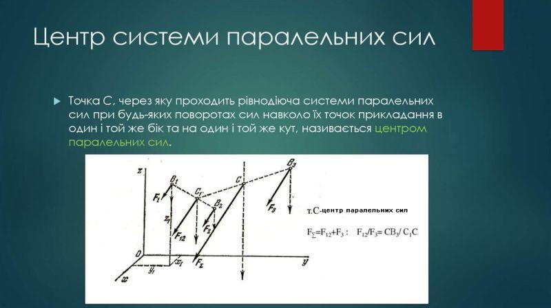 Центр системи паралельних сил