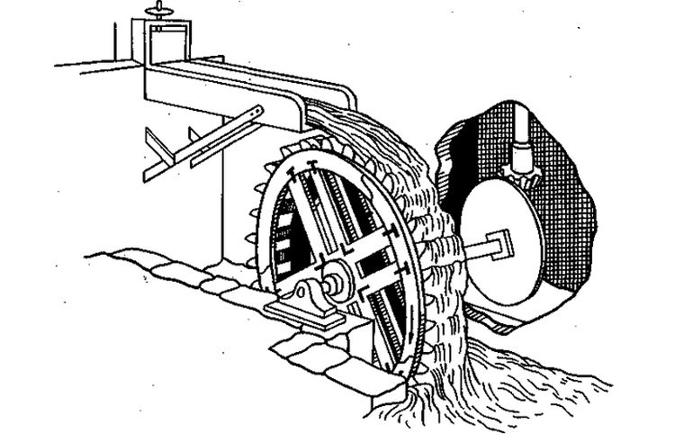 Водяна турбіна - приклад