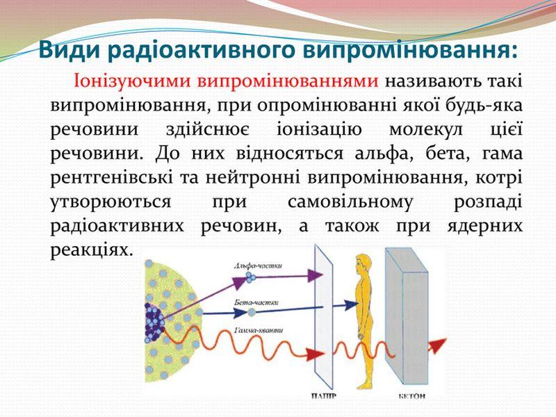 Види радіоактивного випромінювання
