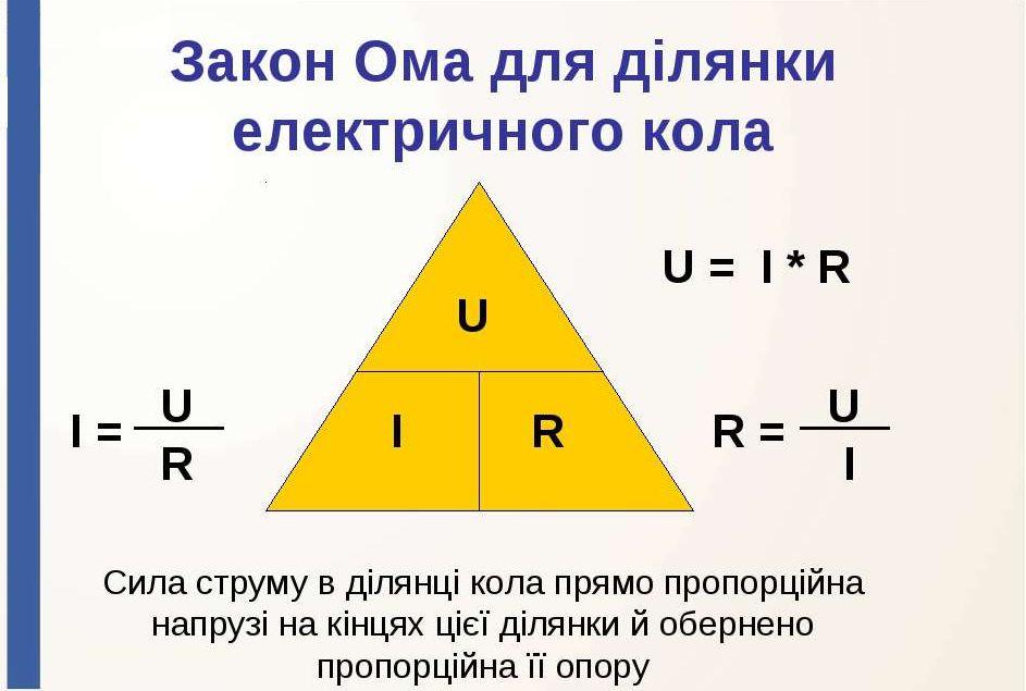 Закон Ома для ділянки кола - формула