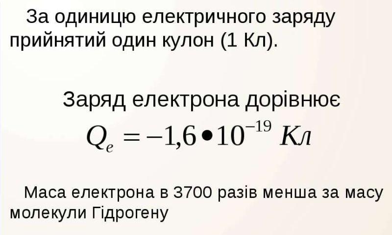 Чи є межа подільності електричного заряду2