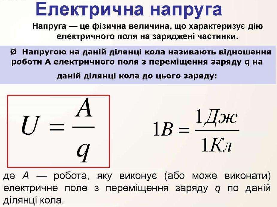 Електрична напруга - визначення