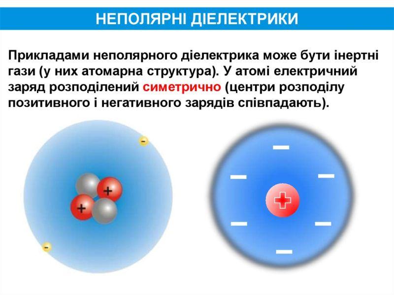 Неполярні діелектрики