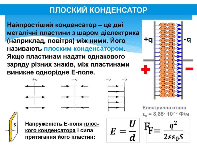 Плоский конденсатор - схема і формула