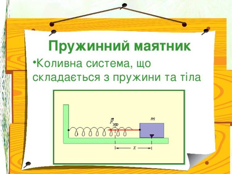 Пружинний маятник - визначення і малюнок