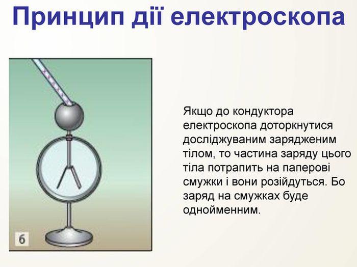 Принцип дії електроскопа