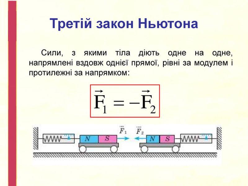 Третій закон Ньютона - опис і формула