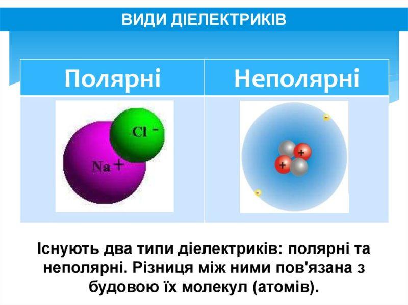 Види діелектриків2