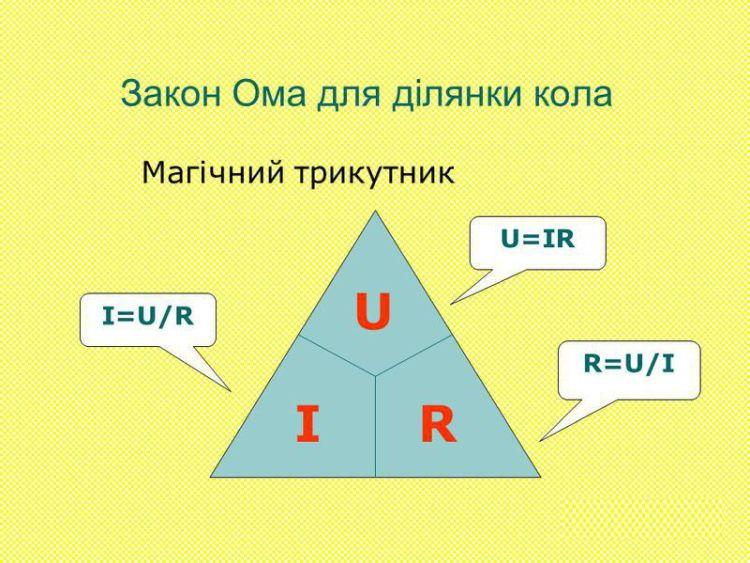 Закон Ома для ділянки кола - трикутник