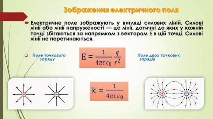 Зображення електричного поля