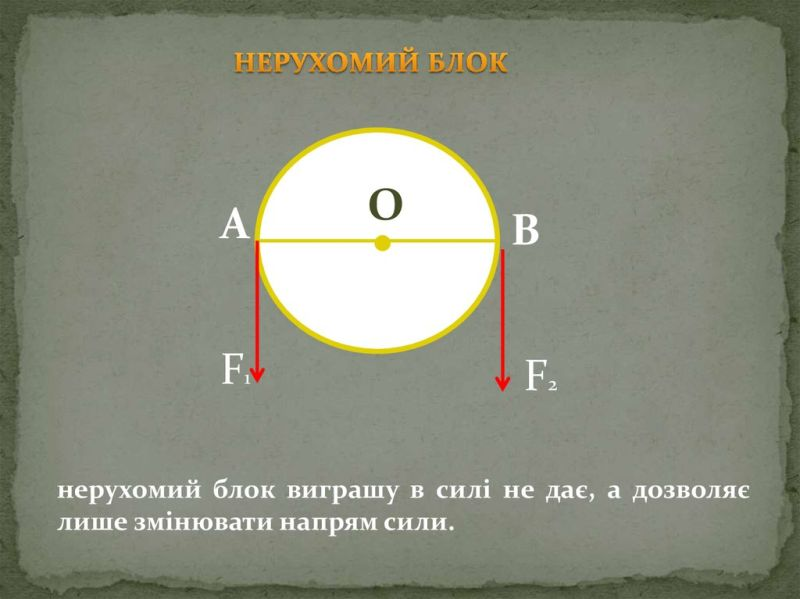 Золоте правило механіки4