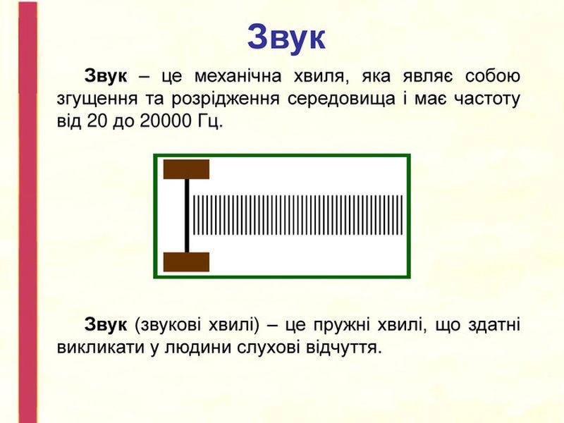 Звук - визначення