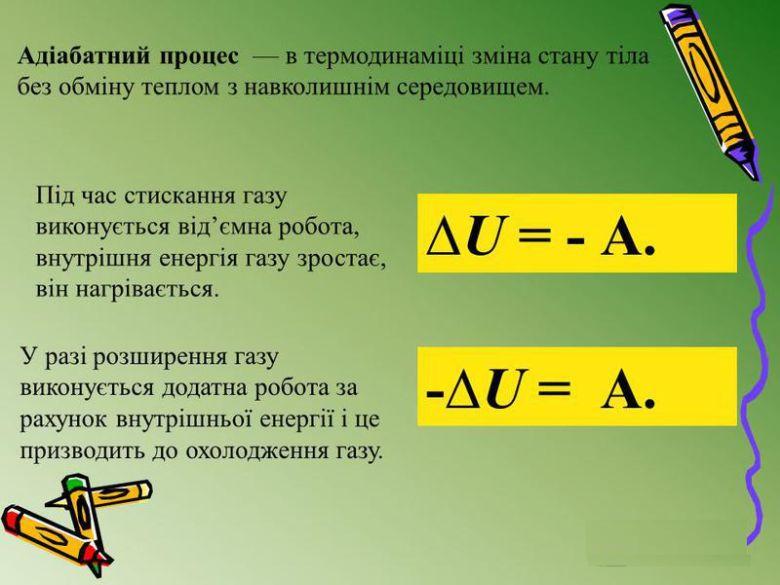 Адіабатний процес - визначення