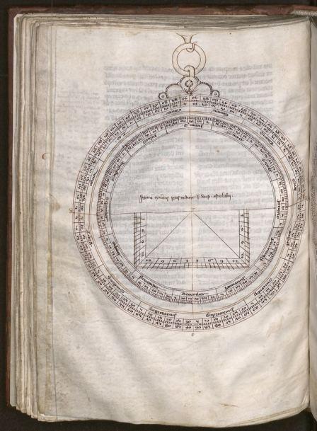 Астролябія маша'Аллах. Шкала на зворотній стороні астролябії.