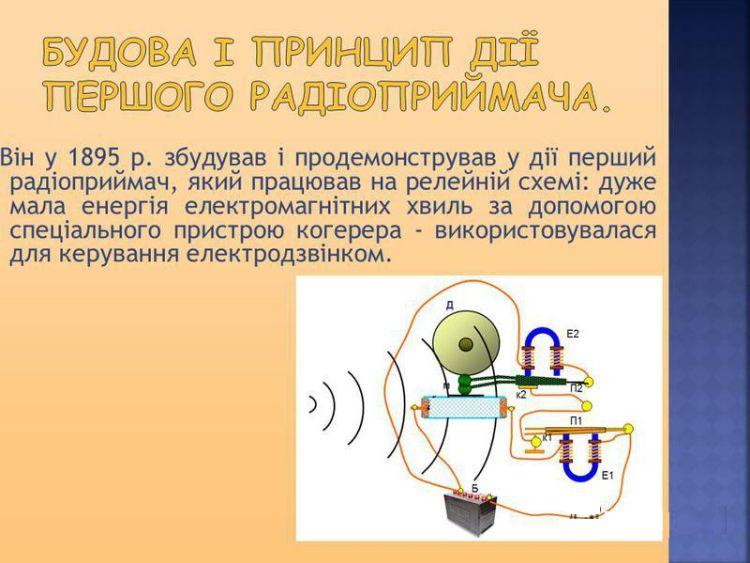 Будова і принцип дії першого радіоприймача