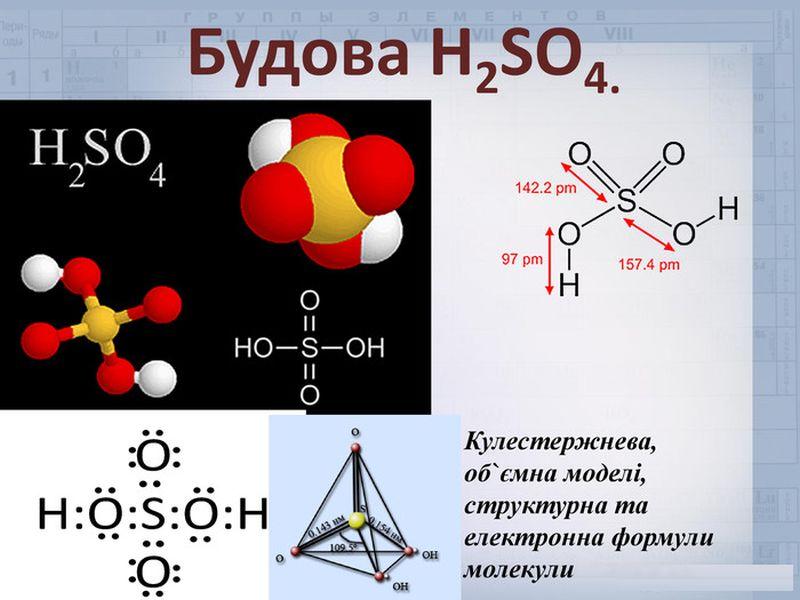 Будова сульфатної кислоти