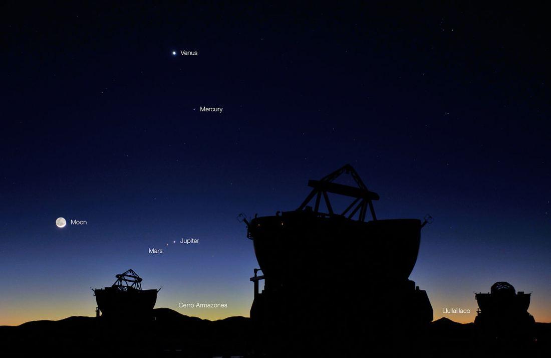 Чотири планети і Місяць перед світанком 1 травня 2011